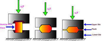 Metal Forging (Drop Forging)